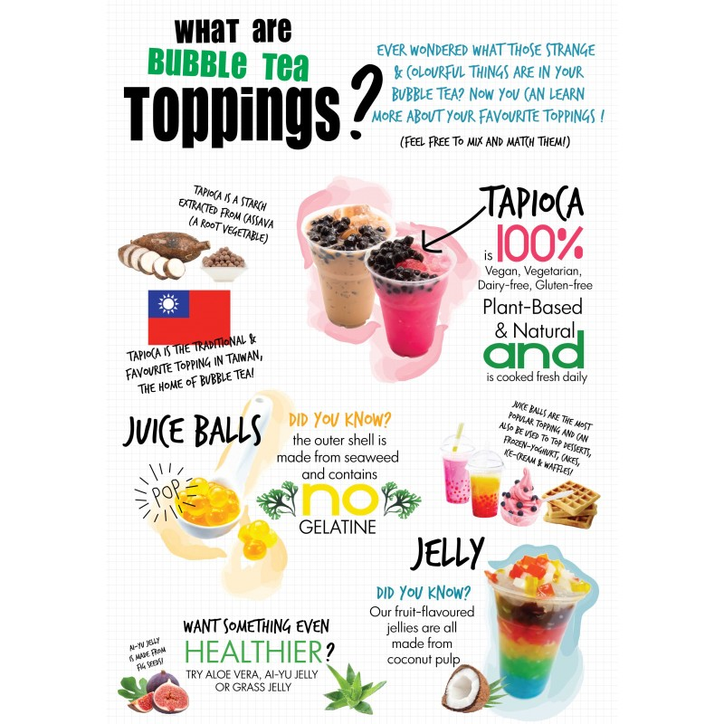 Bubble Tea Toppings Poster A2